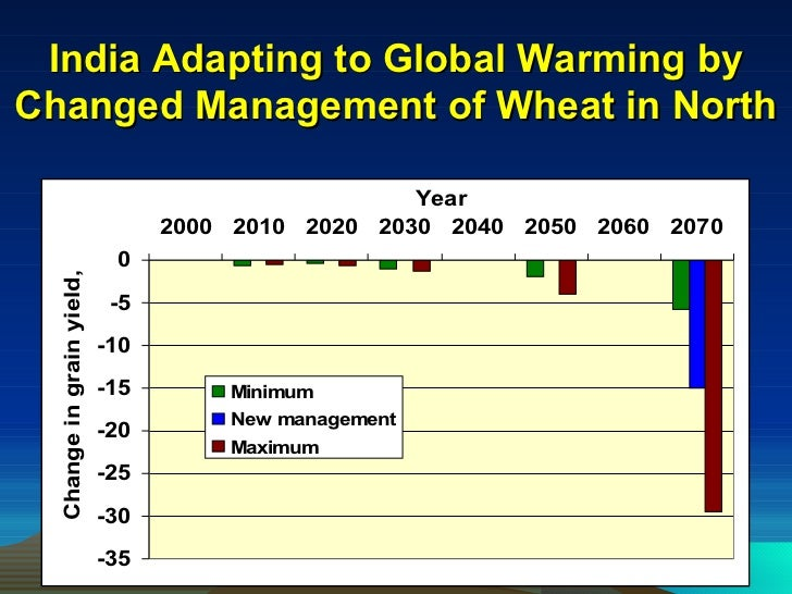 global warming in india Full-text paper (pdf): global warming and indian agriculture.