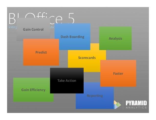 Gain Control Dash Boarding  Analysis  Predict Scorecards  Faster Take Action Gain Efficiency Reporting