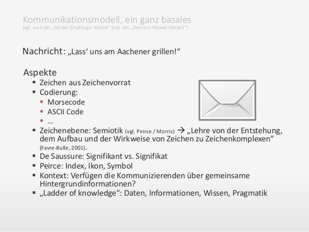 Beste Gemeinsame Zeichen Und Symbole Arbeitsblatt Bilder ...