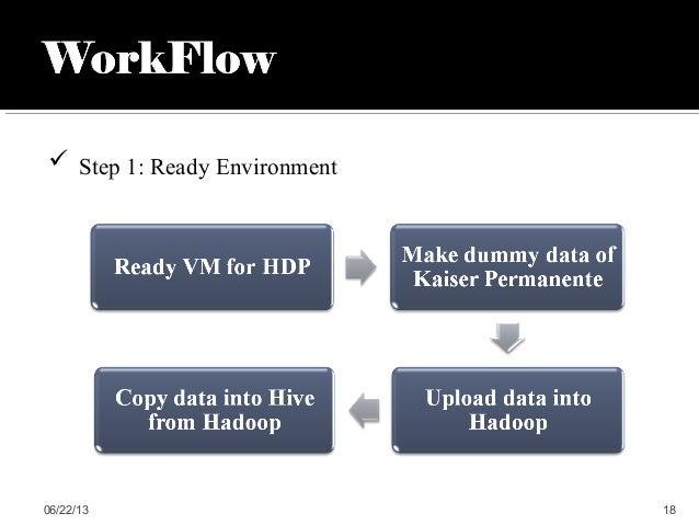  Step 1: Ready Environment06/22/13 18