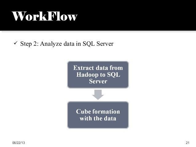  Step 2: Analyze data in SQL Server06/22/13 21