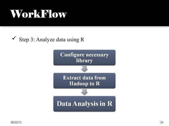  Step 3: Analyze data using R06/22/13 24
