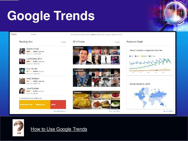 Google Trends  How to Use Google Trends