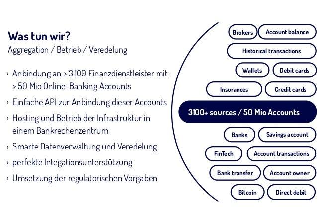 Was tun wir? Aggregation / Betrieb / Veredelung › Anbindung an > 3.100 Finanzdienstleister mit  > 50 Mio Online-Banking A...