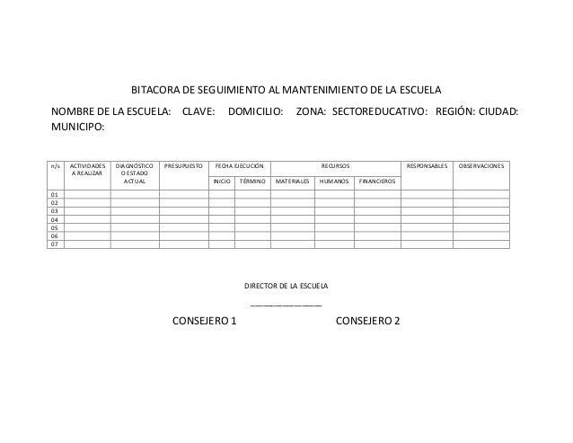 BITACORA DE SEGUIMIENTO AL MANTENIMIENTO DE LA ESCUELA NOMBRE DE LA ESCUELA: CLAVE: DOMICILIO: ZONA: SECTOREDUCATIVO: REGI...