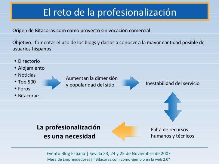 El reto de la profesionalización Origen de Bitacoras.com como proyecto sin vocación comercial Objetivo:  fomentar el uso d...