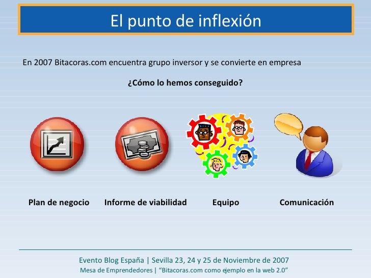 El punto de inflexión En 2007 Bitacoras.com encuentra grupo inversor y se convierte en empresa ¿Cómo lo hemos conseguido? ...
