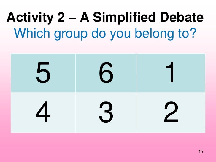 Activity 2 – A Simplified Debate Which group do you belong to?    5         6          1    4         3          2        ...
