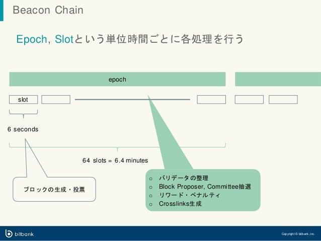 Beacon Chain epoch slot 6 seconds Epoch, Slotという単位時間ごとに各処理を行う ブロックの生成・投票 64 slots = 6.4 minutes o バリデータの整理 o Block Propose...