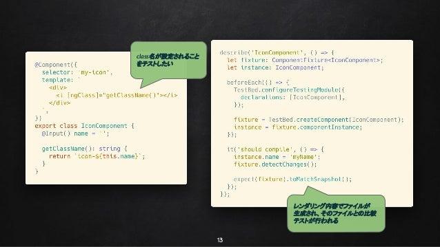 13 class名が設定されること をテストしたい レンダリング内容でファイルが 生成され、そのファイルとの比較 テストが行われる