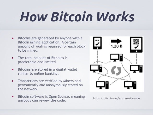Bitcoin 101 The Currency Network Community