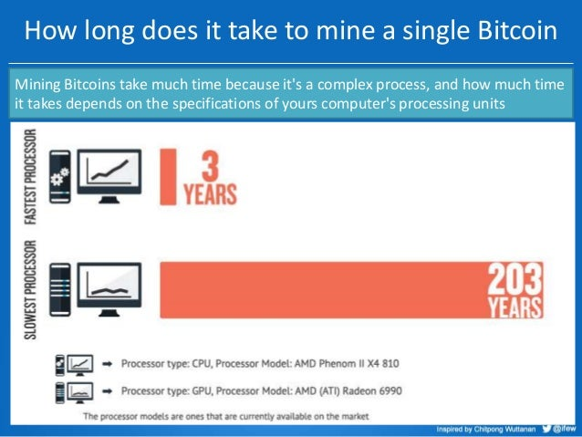Win98 bitcoin mineral