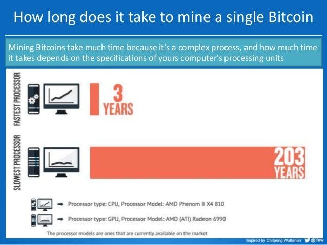 xbox 360 mining bitcoin