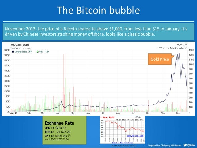 The Bitcoin bubble November 2013, the price of a Bitcoin soared to above $1,000, from less than $15 in January. it's drive...