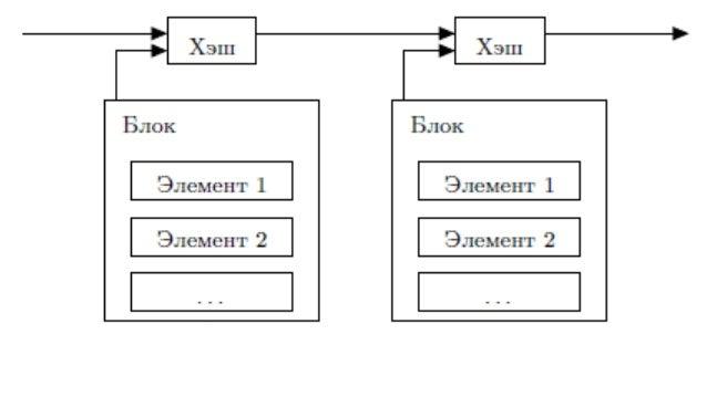 Как удалить аккаунт в binomo-16