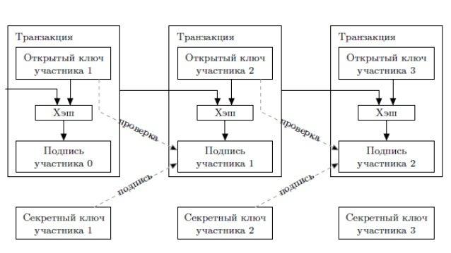 Наказание за использование биткоинов в россии-16