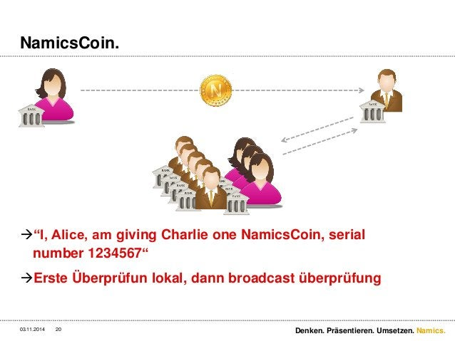 "Namics.  NamicsCoin.  ""I, Alice, am giving Charlie one NamicsCoin, serial  number 1234567""  Erste Überprüfun lokal, dann..."