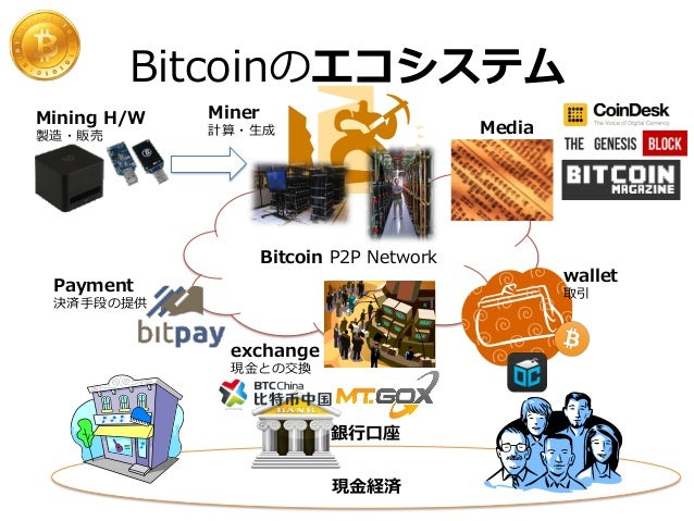 https://bitcointalk.org/index.php?topic=346134.0