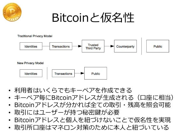 数あるBitcoin取引所