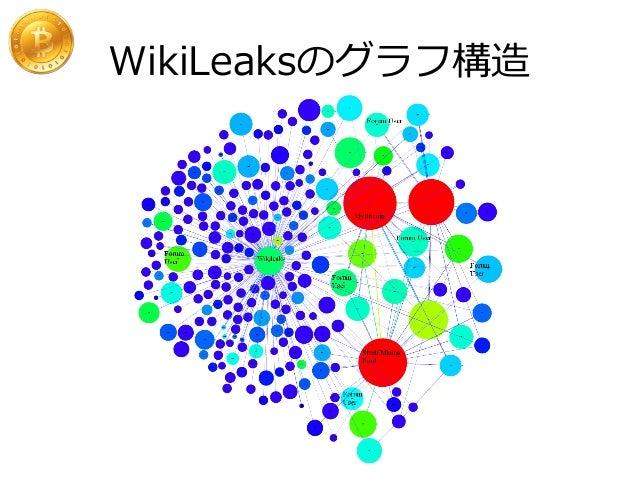 暗号貨幣の採掘採算性ランキング http://www.coinwarz.com/cryptocurrency