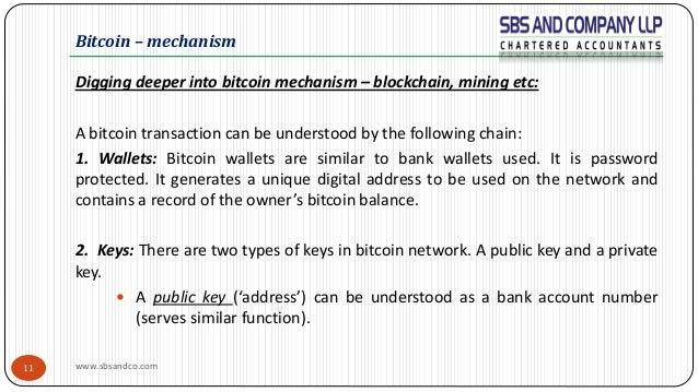 Bitcoin All The Way
