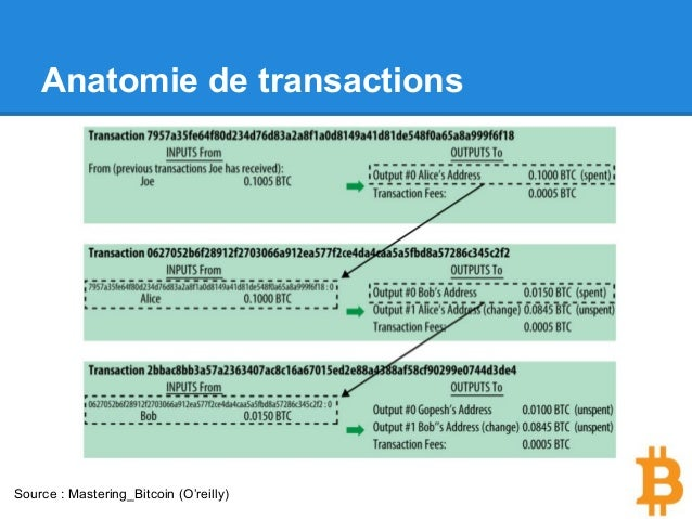 Anatomie de transactions Source : Mastering_Bitcoin (O'reilly)