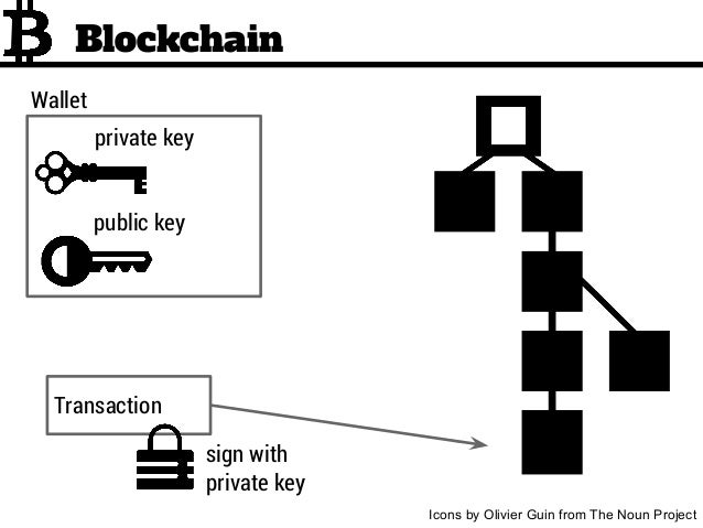 how to get a bitcoin privare key