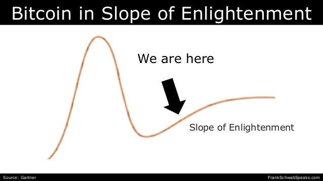 Bitcoin in Slope of Enlightenment Source: Gartner FrankSchwabSpeaks.com We are here Slope of Enlightenment