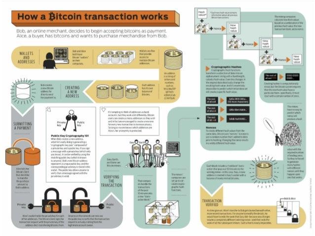 Bitcoinについて 2013年12月