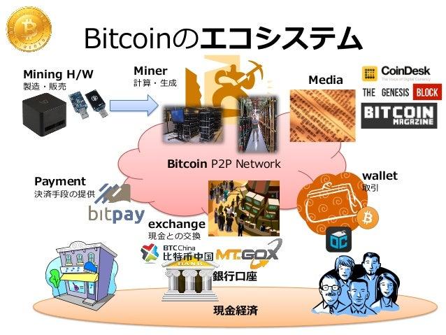 Bitcoinの歴史 2008年11月 論文をCryptography MLに投稿 2009年1月に運用開始 2010年ごろ活動を休止  正体について諸説濫立 • Michael Clear – New Yorker • 京大 望月新一教授 –...