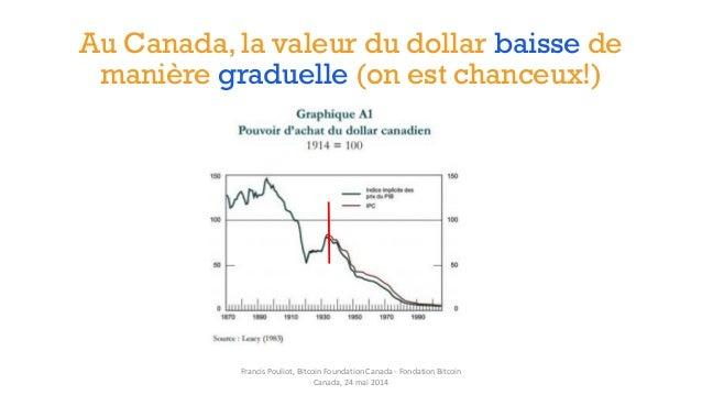 Au Canada, la valeur du dollar baisse de manière graduelle (on est chanceux!) Francis Pouliot, Bitcoin Foundation Canada -...