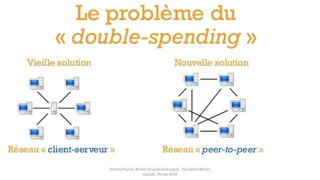 Le problème du « double-spending » Vieille solution Nouvelle solution Réseau « client-serveur » Réseau « peer-to-peer » Fr...