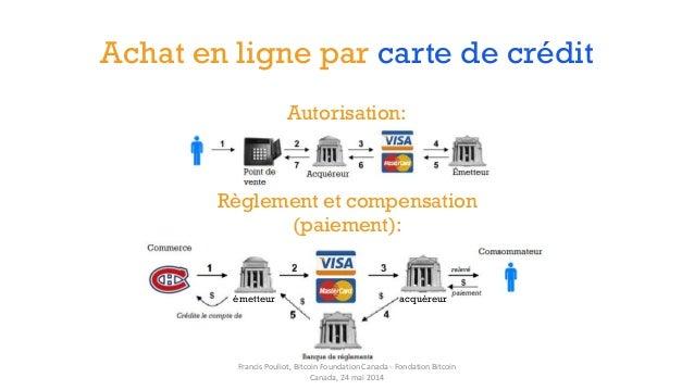 Achat en ligne par carte de crédit Autorisation: Règlement et compensation (paiement): acquéreurémetteur Francis Pouliot, ...