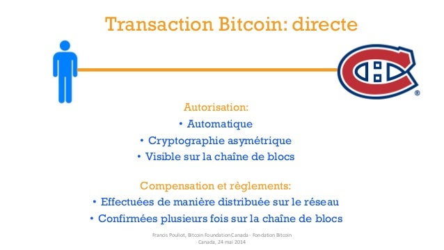 Transaction Bitcoin: directe Autorisation: • Automatique • Cryptographie asymétrique • Visible sur la chaîne de blocs Comp...
