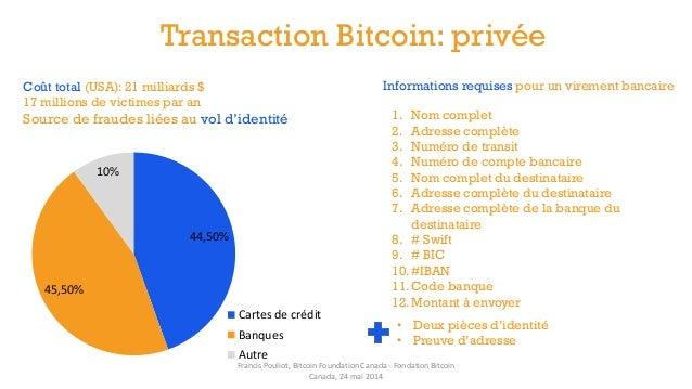 Transaction Bitcoin: privée 44,50% 45,50% 10% Cartes de crédit Banques Autre Coût total (USA): 21 milliards $ 17 millions ...