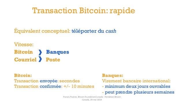 Transaction Bitcoin: rapide Équivalent conceptuel: téléporter du cash Vitesse: Bitcoin Banques Courriel Poste Bitcoin: Tra...