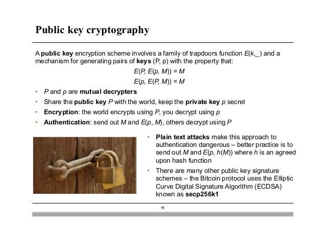 Bitcoin Banking And The Blockchain