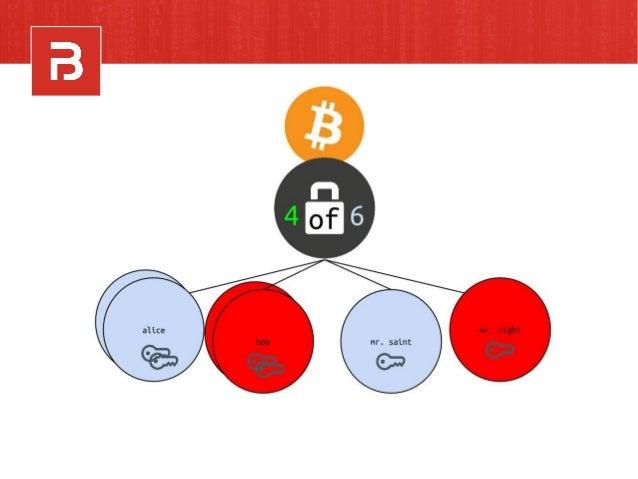 Bitcoin Wednesday Wallet Technologies - 웹