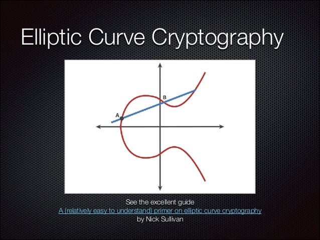 Elliptic Curve Cryptography  See the excellent guide A (relatively easy to understand) primer on elliptic curve cryptograp...