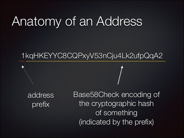 Anatomy of an Address 1kqHKEYYC8CQPxyV53nCju4Lk2ufpQqA2  address prefix  Base58Check encoding of the cryptographic hash o...
