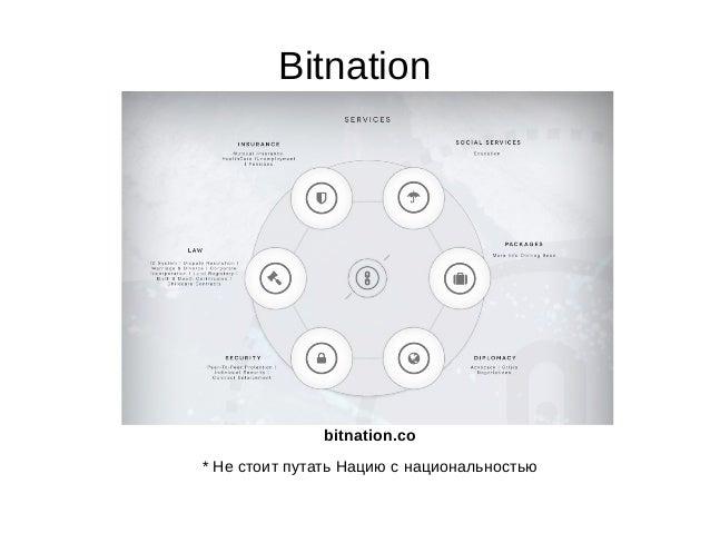 Bitnation bitnation.co * Не стоит путать Нацию с национальностью