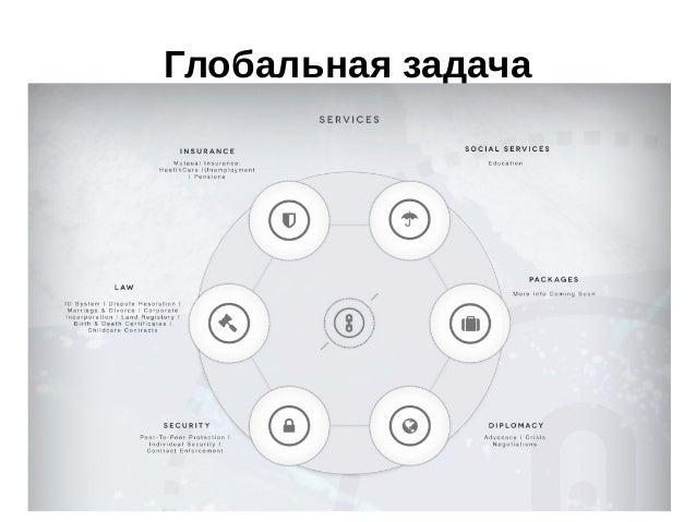 Сингулярность, частное право и крипто-анархия Libre.Life/7523/03/18/02/ru bitnation-blog.com/singularity-private-law-and- ...