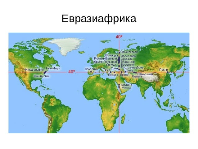 Глобальная стратегическая инициатива «INTERCENTER NETWORK» Система Международной Интеграции по решению глобальных, региона...