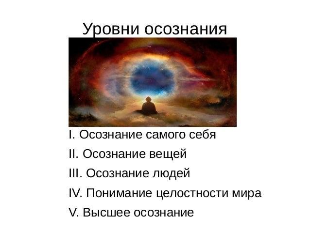 Спасибо за внимание Libre.Life Ярослав Логинов ● vk.com/prof1983 ● fb.com/prof1983 ● prof1983@yandex.ru ● +7 925 265 8808 ...