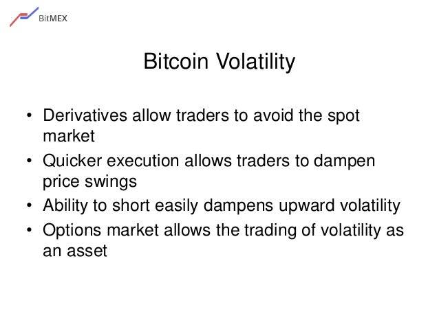 Bitcoin Derivatives Volatility