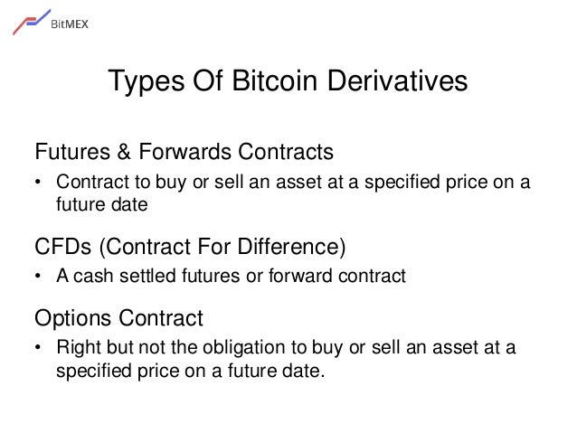 Bitcoin Derivatives Fungible 5 Types