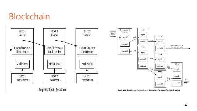 Bitcoin developer guide