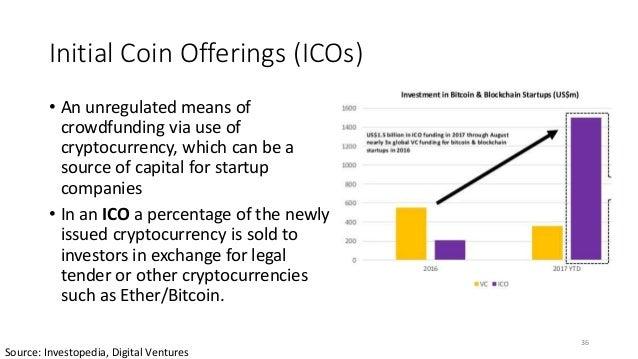 Buy Bitcoin Ethereum Litecoin In Australia