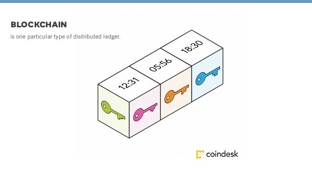 BLOCKCHAIN 2. The P2P Network Centralized Control Distributed Control