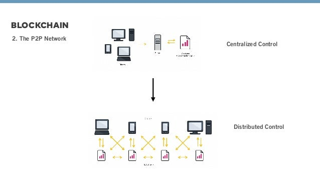 THE TECHNOLOGY OF THE INTERNET HAS CENTRALIZATION PROBLEMS, BLOCKCHAIN PROPOSES A SOLUTION